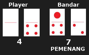 cara bermain ceme 3
