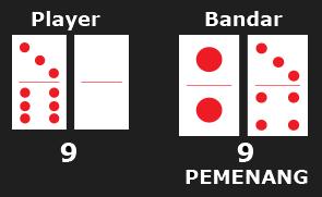 cara bermain ceme 4