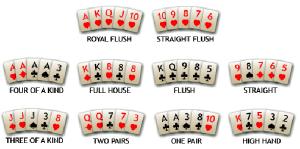 nama kombinasi kartu poker